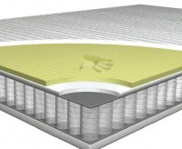 Healthopaedic Total Comfort 1000 Memory Foam King Size Divan Bed